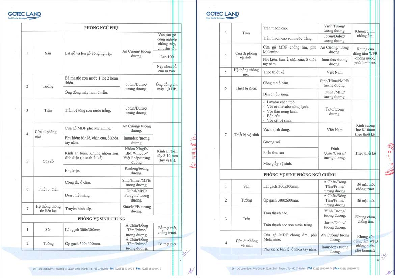 Danh mục nội thất bàn giao căn hộ chung cư Saigon Asina Quận 6