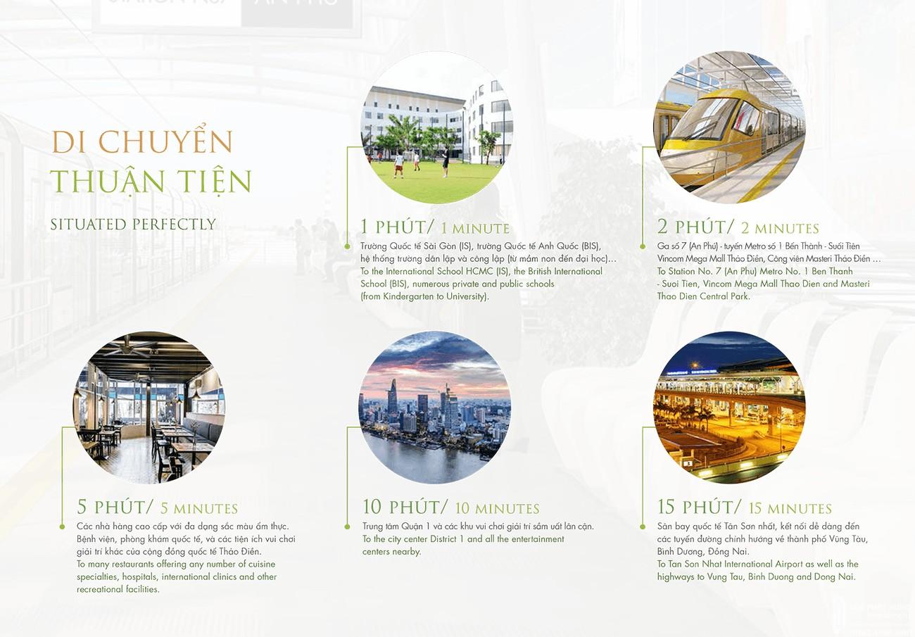 Vị trí địa chỉ dự án căn hộ chung cư Masteri An Phú Quận 2 Đường 179 Xa lộ Hà Nội chủ đầu tư Masterise Homes