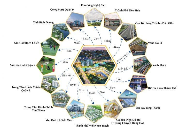 Vị trí địa chỉ dự án nhà phố The Manhattan Glory Quận 9 Đường Nguyễn Xiển chủ đầu tư Vingroup